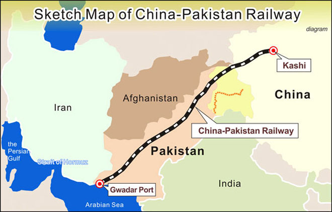 gawadar port and sino pak relations Diplomatic relations between pakistan and peoples republic of china (china)  date  within pakistan, and link china's xinjiang with gwadar port in pakistan.