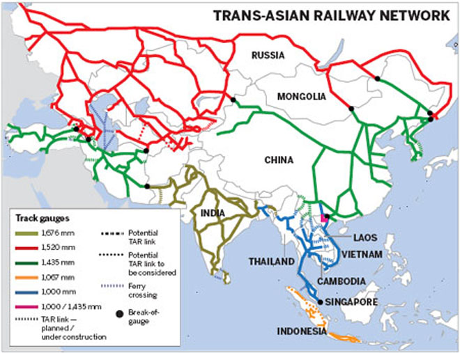 Map Of Asia Railways.Indian Railways Projects News Discussions Page 366